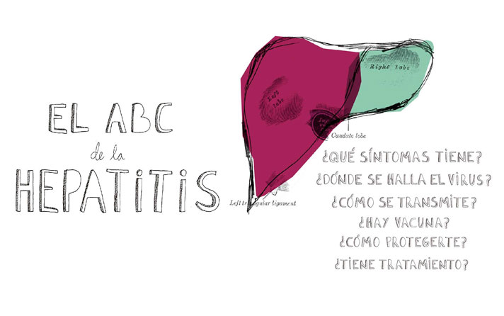 L'ABC de l'hepatitis